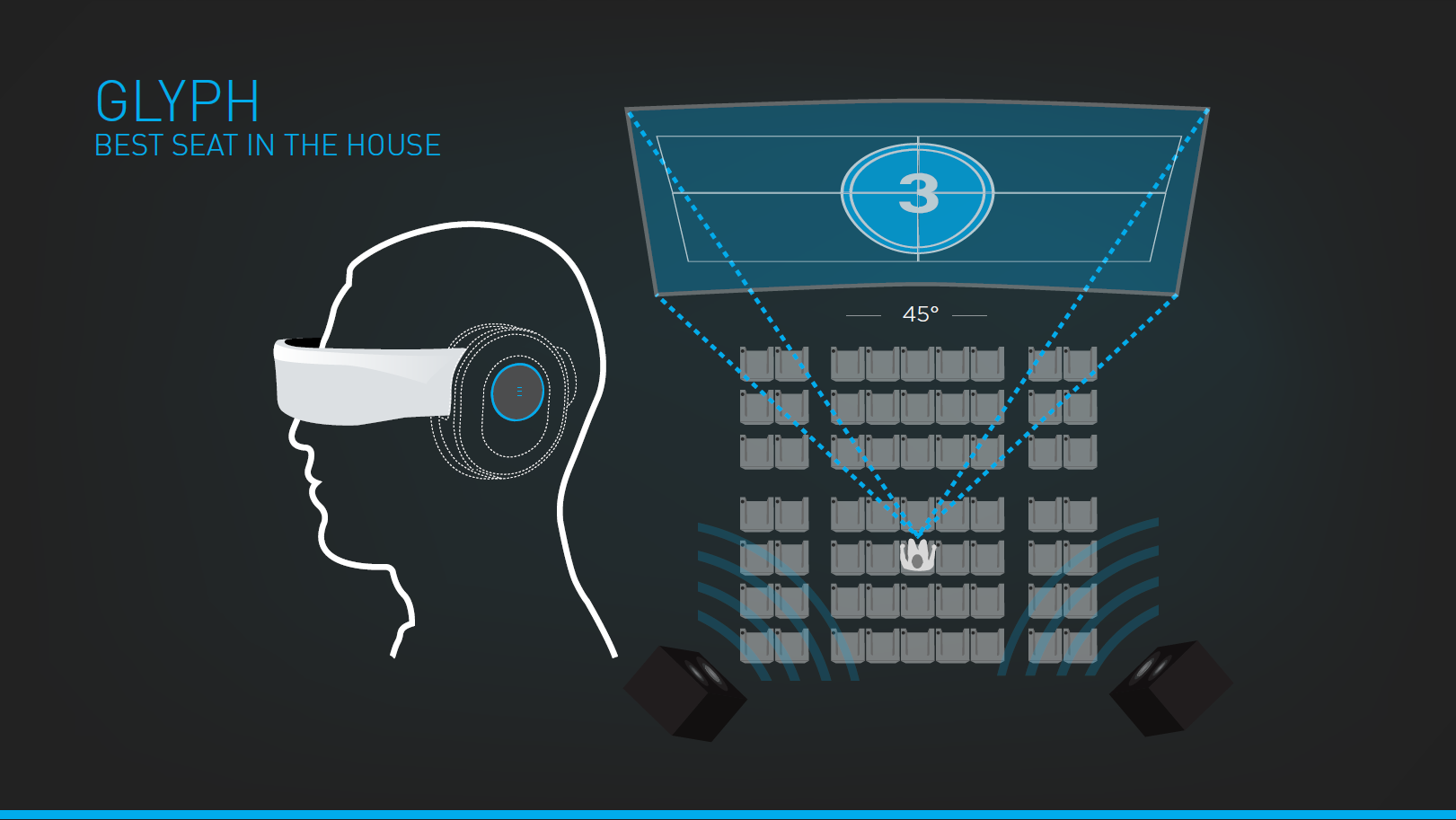 Avegant-Best-Seat-in-the-House-Infographic