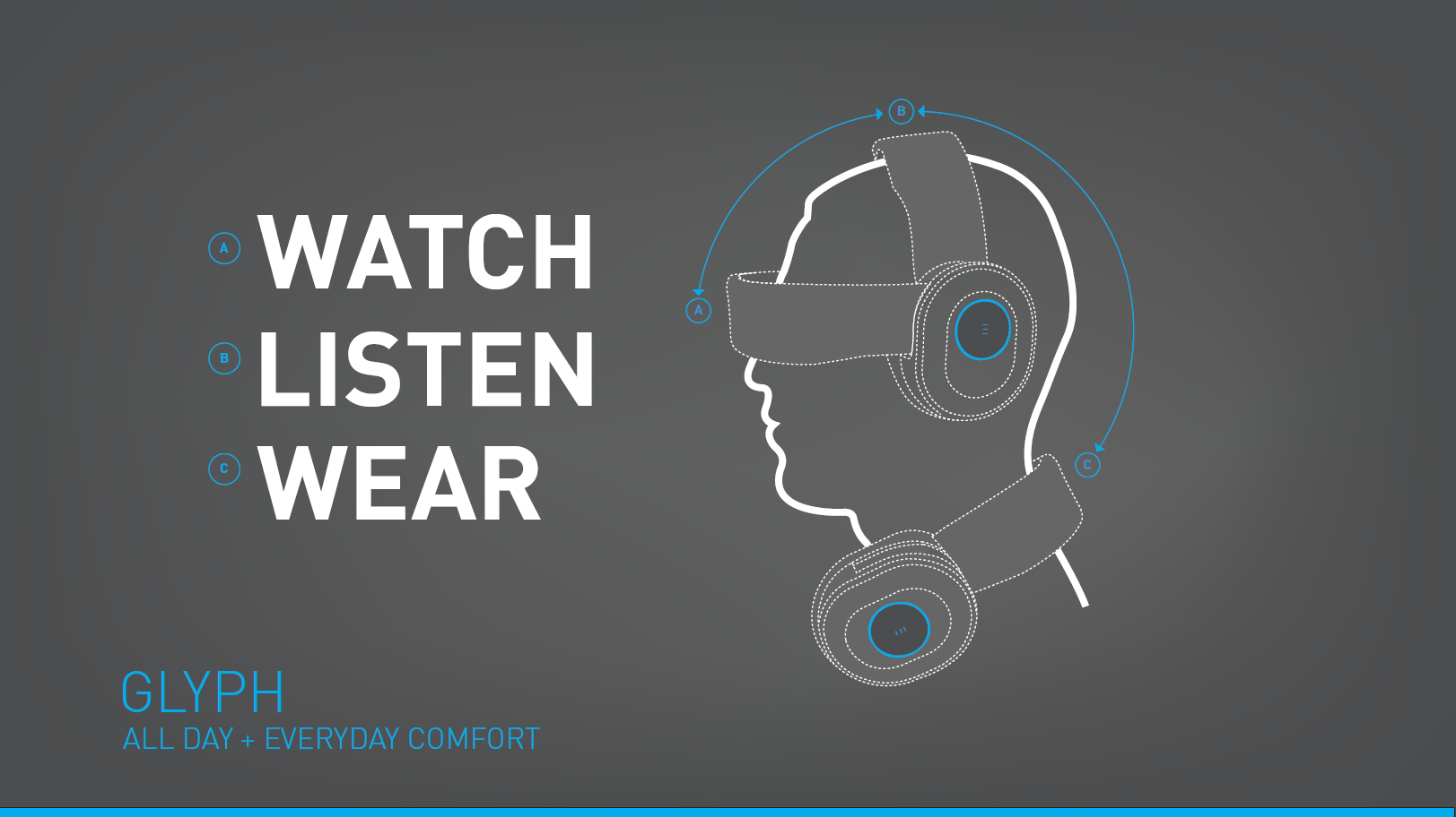 Avegant-Watch-Listen-Wear-Infographic