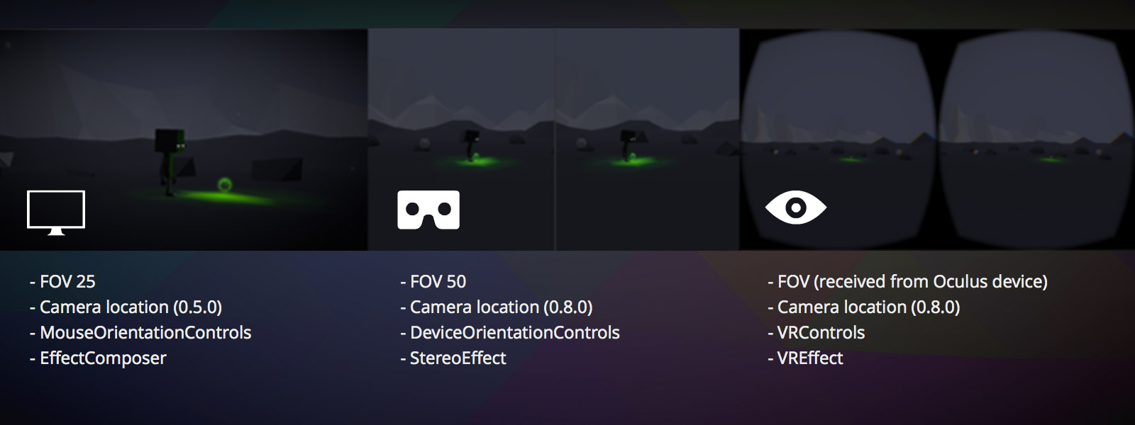 Different settings for each device
