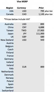 htc-vive-euro-prices-worldwide-prices