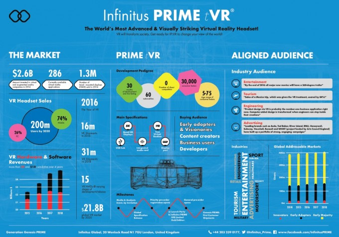 infinitus-prime-tvr-infographic
