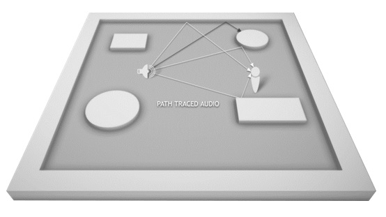 vrworks-audio-plan