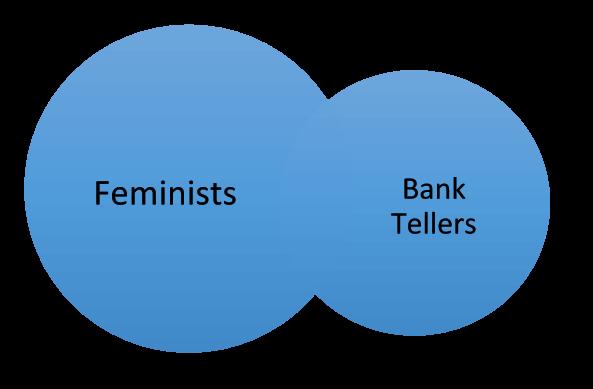 bank-teller-feminist