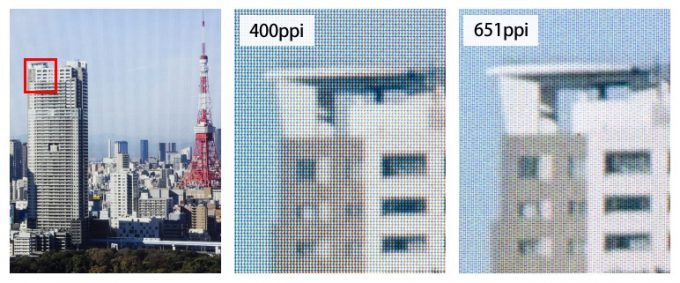 Comparison of pixel fineness between a low ppi display vs. a high ppi display | Photo courtesy JDI