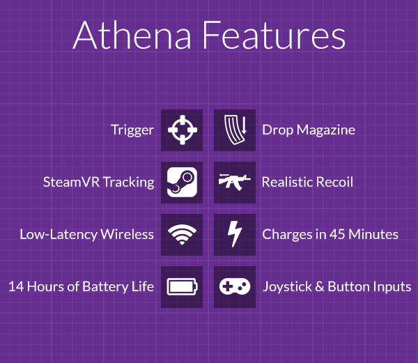 athena-features