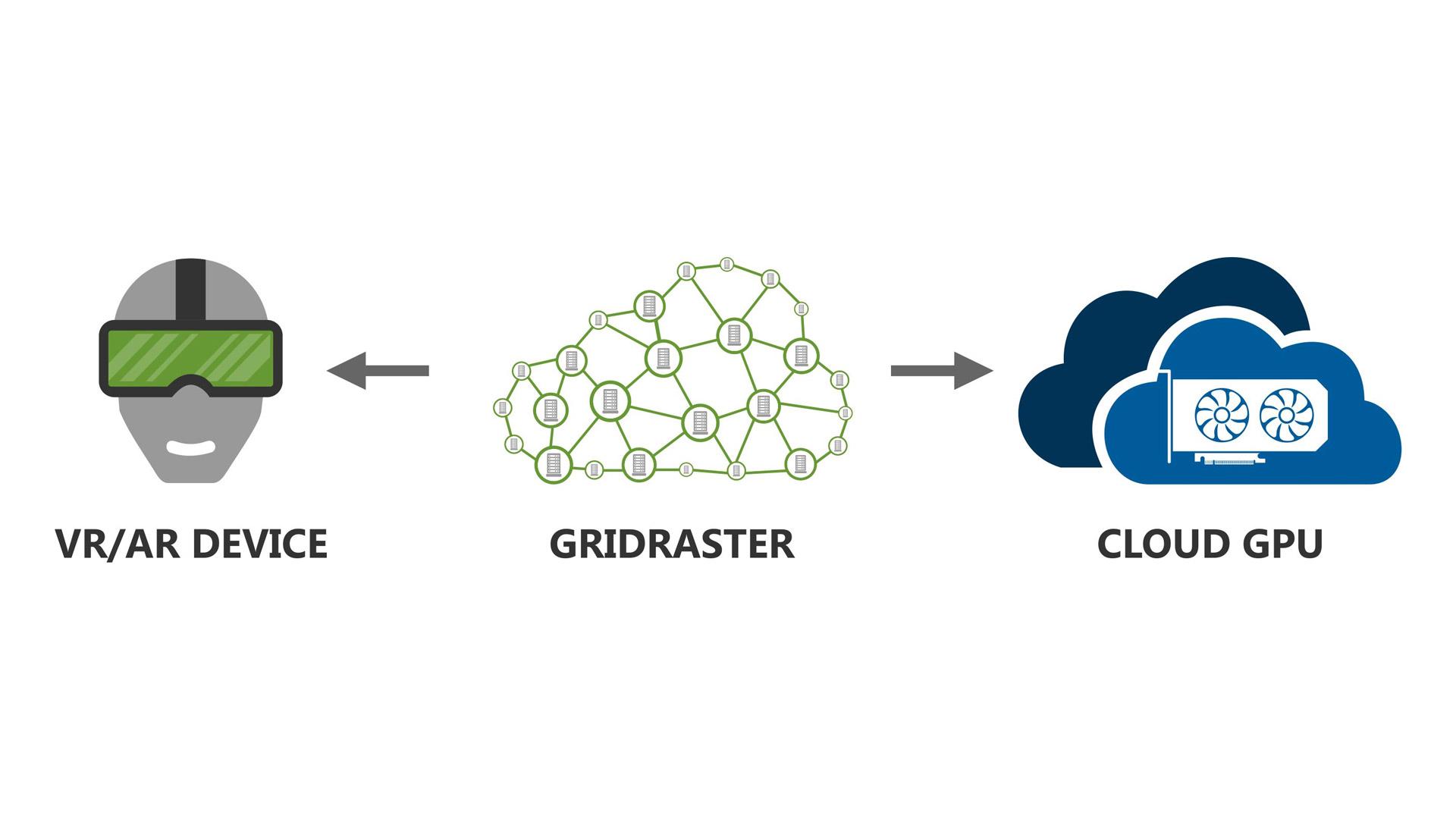 GridRaster Raises $2 Million for AR/VR Cloud Rendering