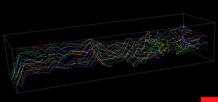 oculus rift dk2 positional tracking over time
